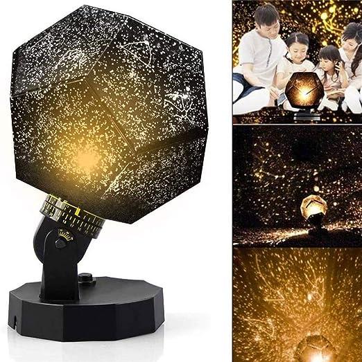 Proyector De La Lámpara De La Estrella Negra Del Museo De Ciencias ...