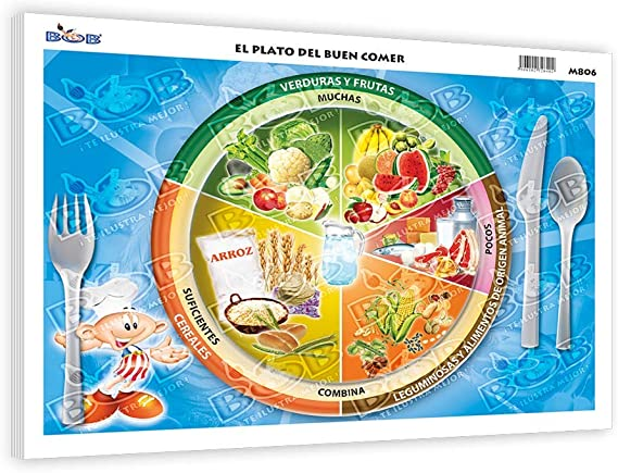 Plato Del Buen Comer Paq C 100 Amazon Com Mx Oficina Y Papeleraa