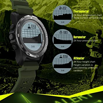 SLOUD Smartwatch GPS Fitness Tracker Pulsómetro Anti-Agua Modos ...