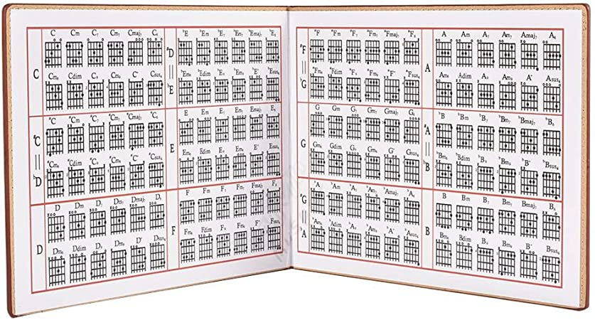 duhe189014 Mapa de acordes de Guitarra para Guitarra eléctrica ...