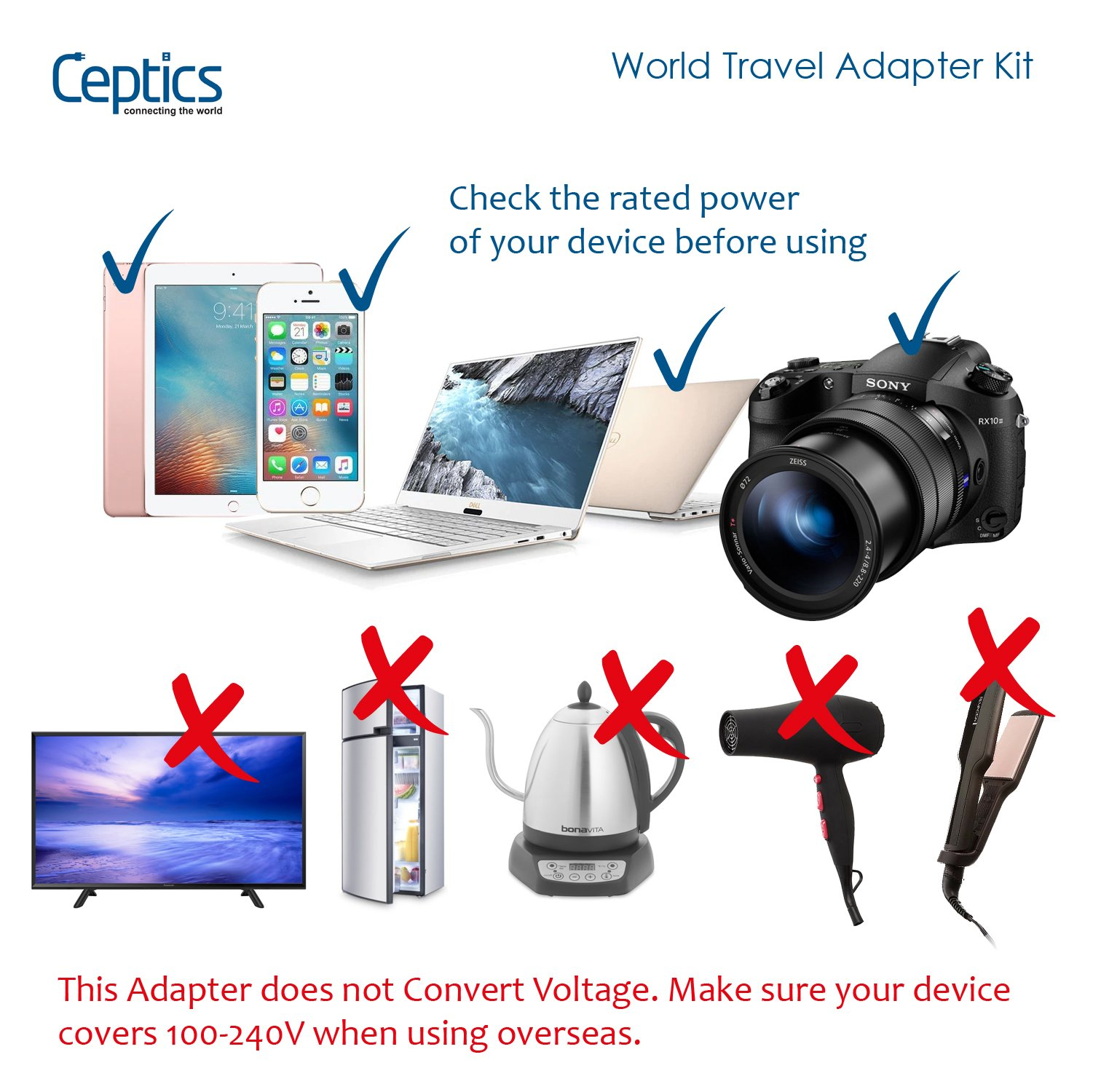 International Power Adapter, Ceptics World Travel USB Type C QC 3.0 18W PD Plug Adaptor Kit - 3 USB Ports Wall Charger Type I C G A Outlets 110V 220V A/C - 5V D/C - EU Euro US UK - All in One by Ceptics (Image #4)