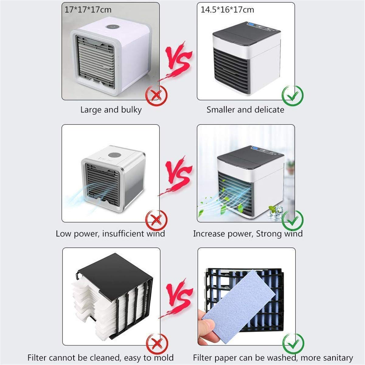GEEK UP Mini Climatiseur Refroidisseur Dair /Économe En /Énergie Portables//Ventilateur//Humidificateur Avec 3 Vitesses De Vent Et 7 Changements De Couleur Blanc