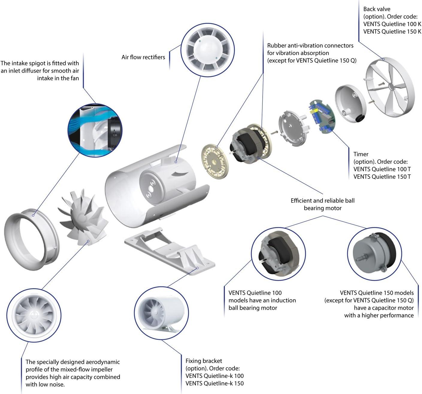 Blauberg UK Ducto 100/100/mm Standard Ducto en ligne Conduit Extracteur dair mont/é/ /Blanc brillant