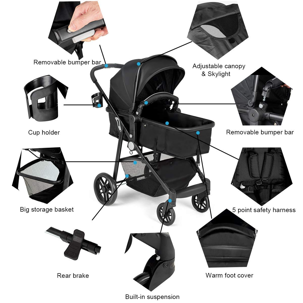 BABY JOY Baby Stroller, 2 in 1 Convertible Carriage Bassinet to Stroller, Pushchair with Foot Cover, Cup Holder, Large Storage Space, Wheels Suspension, 5-Point Harness, Deluxe Black by BABY JOY (Image #6)