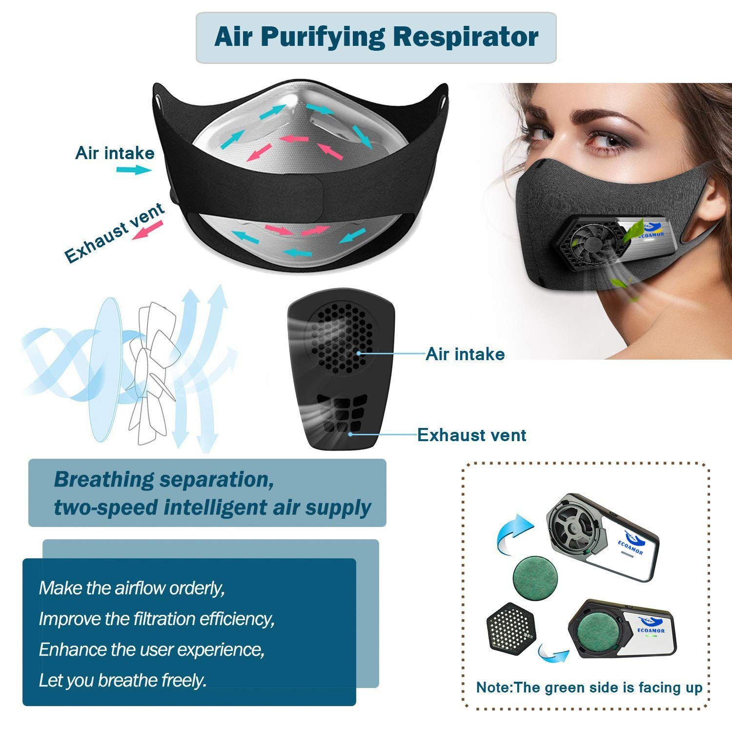 Anti Dust Electric Mask Reusable n95 Respirator for Face Air Purifying, ECOAMOR Washable Safety Masks for Outdoor Sports,Sanding,Gardening,TravelResist Dust,Germs,Allergies,PM2.5,Best Respirator Mask by ECOAMOR (Image #3)