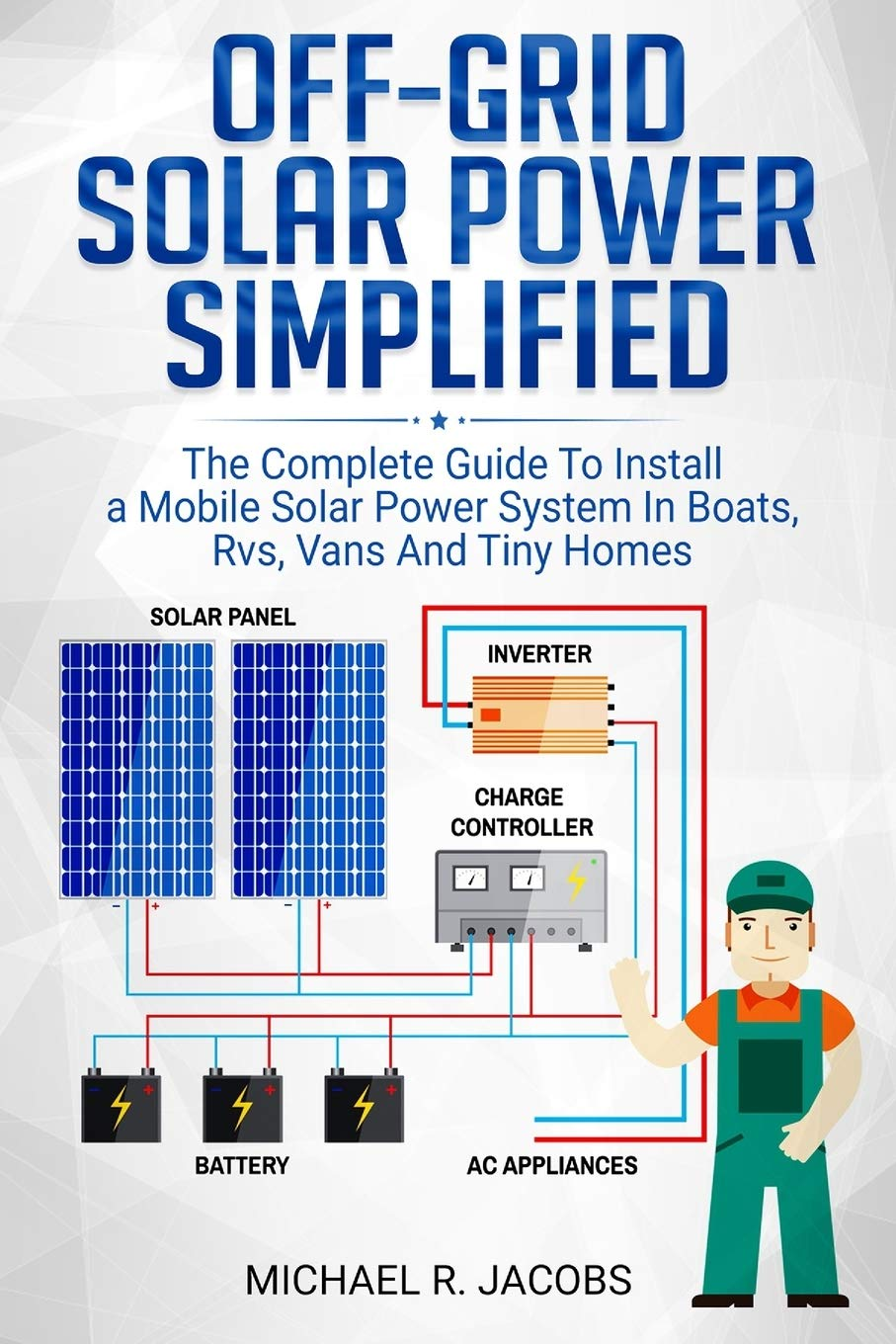 Solar on system grid panel How do