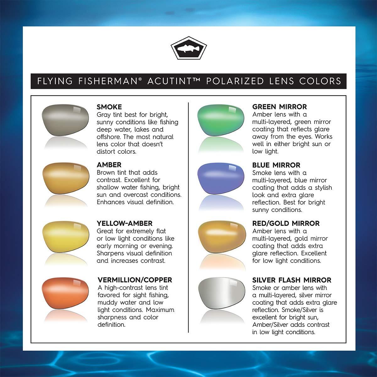 8514c30ddc Amazon.com  Flying Fisherman Triton Polarized Sunglasses