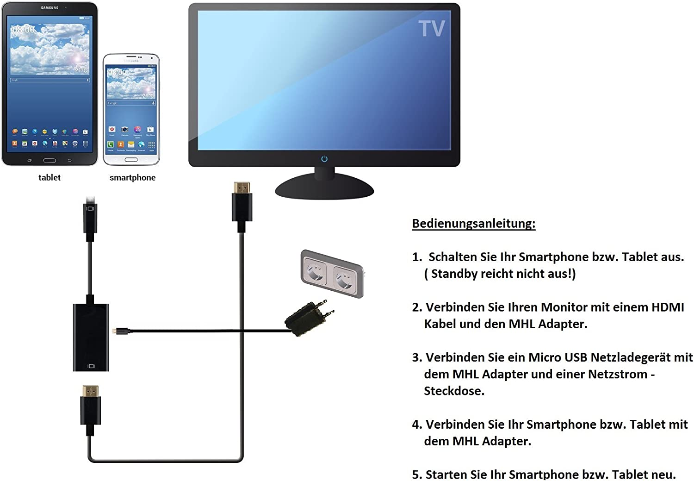 zanasta adaptador de MHL a HDMI para smartphones, tablets (de Micro USB 5 pines) Full HD negro de transferencia de imagen + sonido * Tenga en cuenta la descripción *: Amazon.es: Electrónica