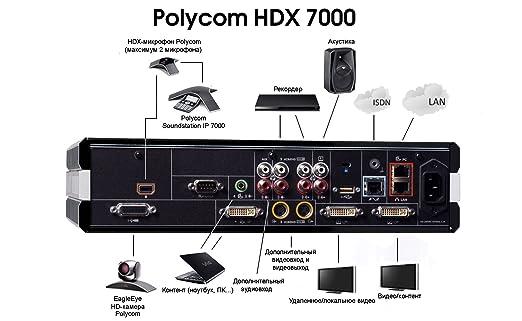 amazon com 7200 23140 001 polycom hdx 7000 1080 hdx 7000 hd rh amazon com polycom hdx 7000 guide d'utilisation polycom hdx 7000 administrator guide