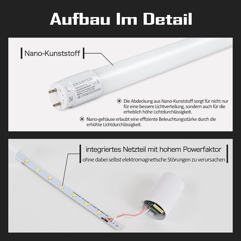 71f-vHKL2PL._SL1500_ Wunderbar 58 Watt Leuchtstofflampe Lumen Dekorationen