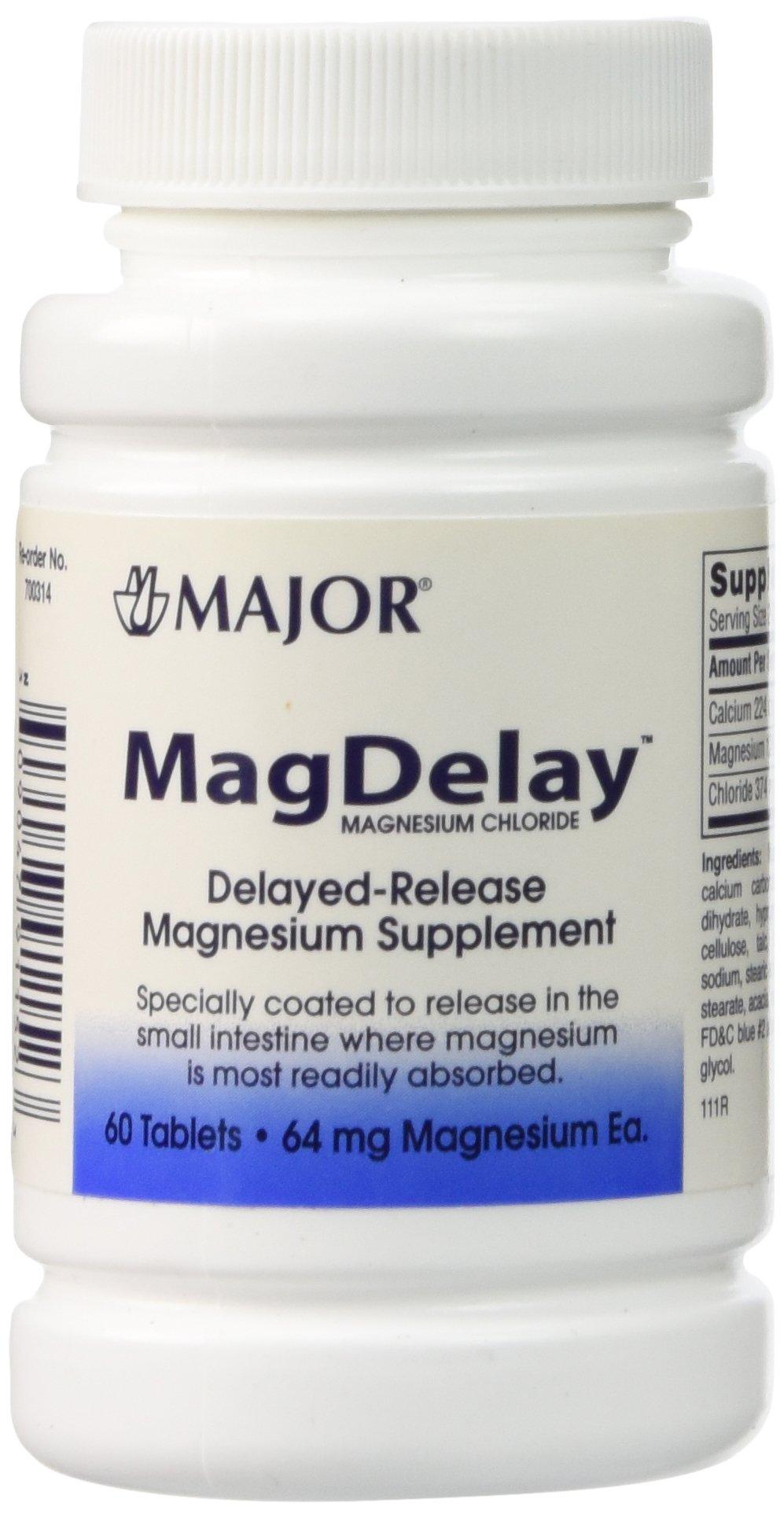 Magdelay Reviews