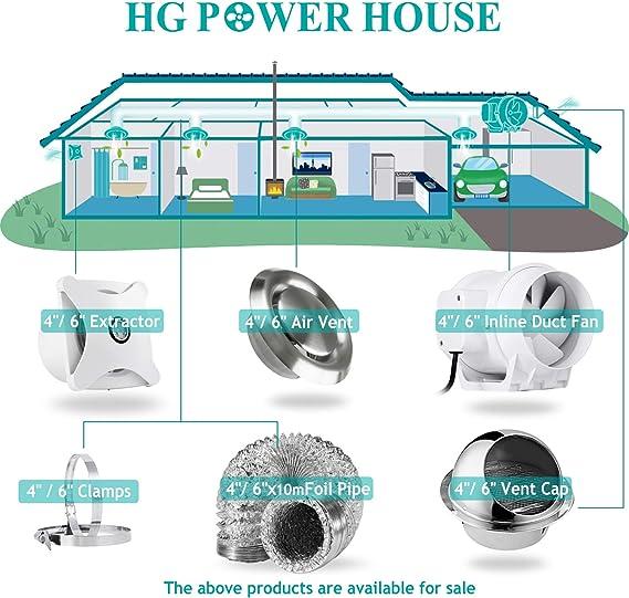Ventilateur de Conduit latelier Hydroponique Moteur EC 110V-240V HG POWER Contr/ôleur de Vitesse Variable Extracteur dair 150mm pour Salle de Bain