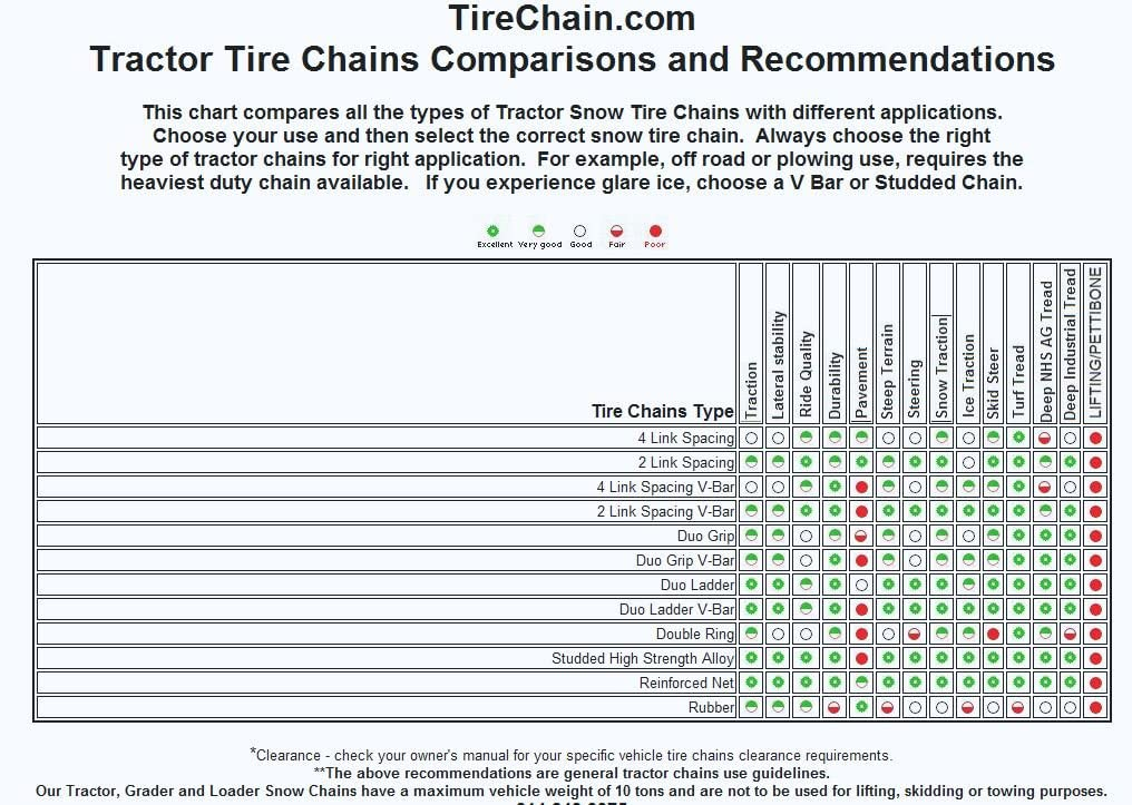 TireChain.com 41x14.00 20 41x14.00-20 V-BAR Ladder Tractor Tire Chains Set of 2