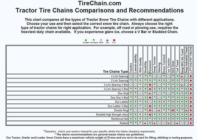 TireChain.com 12-16.5 European Diamond Tractor Tire Chains