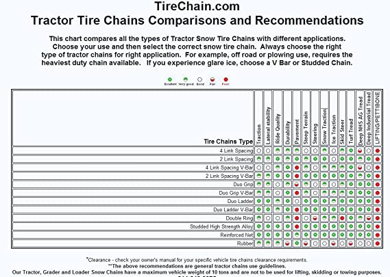 Amazon Tirechain 149 24 149 24 Ladder Tractor Tire Chains