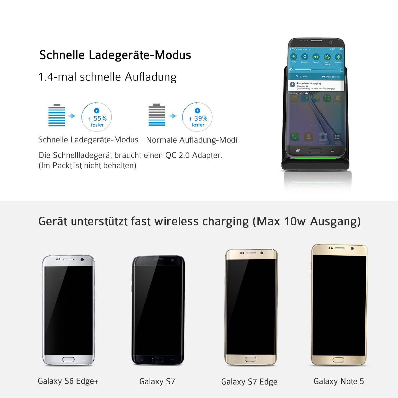 Holife Neuste Version I Fast Wireless Charger Schwarz: Amazon.de ...