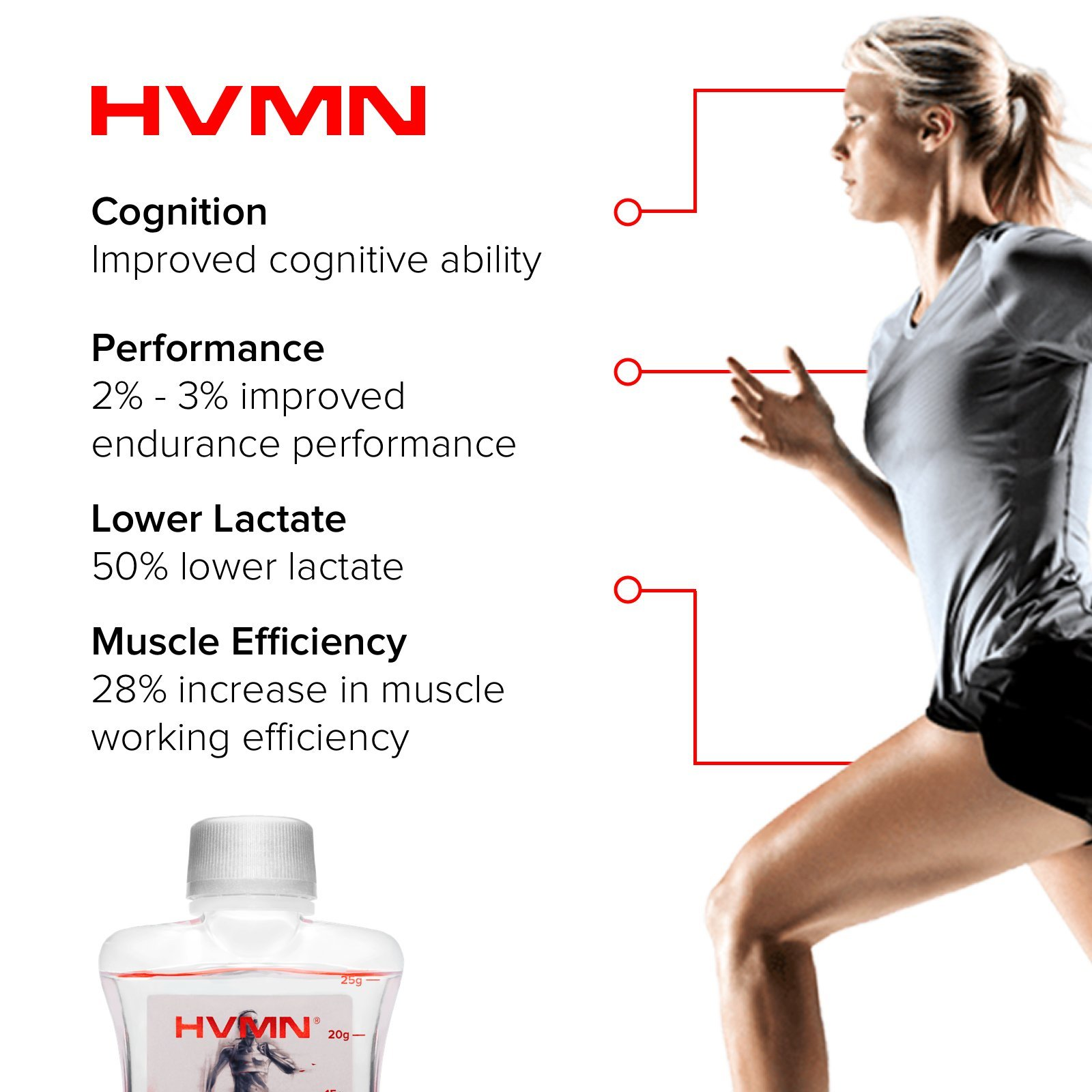 H.V.M.N. Ketone Ester - Exogenous Ketone Drink & Supplement for Endurance, Rapid Ketosis, Keto Diet, Fasting, Energy from Exogenous BHB - 3Count by HVMN (Image #3)