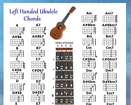 Amazon Left Handed Ukulele Chords Chart For Uke Musical