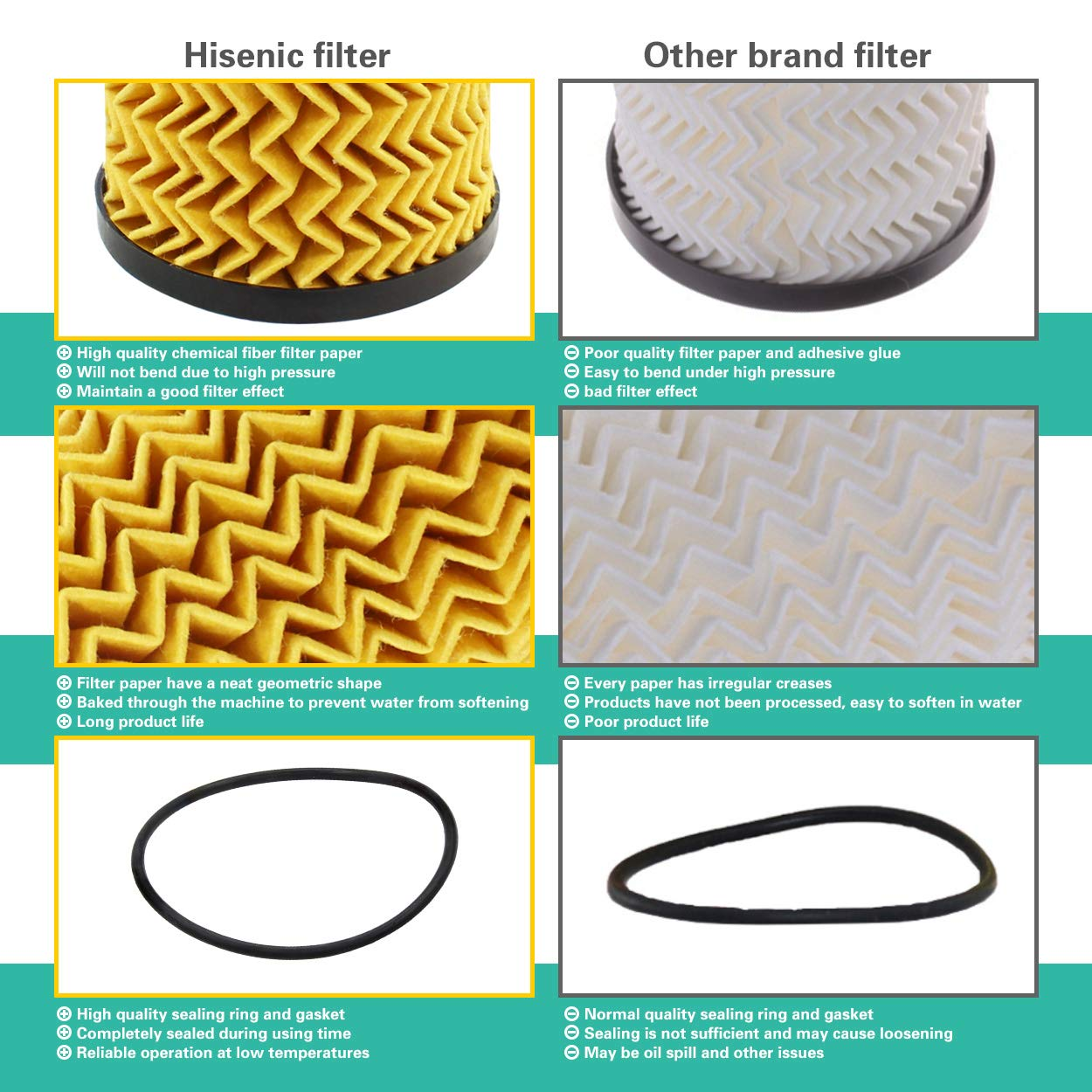 Mercedes Benz 2761800009 Oil Filter Hu7025z Metal-Free Replace Mann Filter Used for ml350 Engine