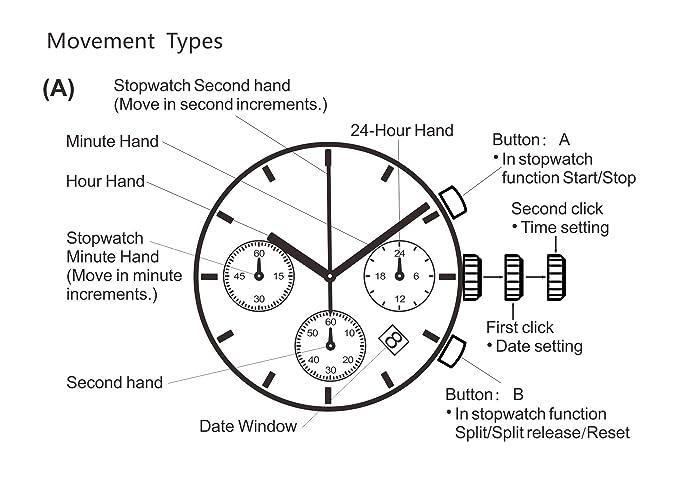 Amazon Com Bobo Bird Mens Casual Wrist Watch Wood Stainless