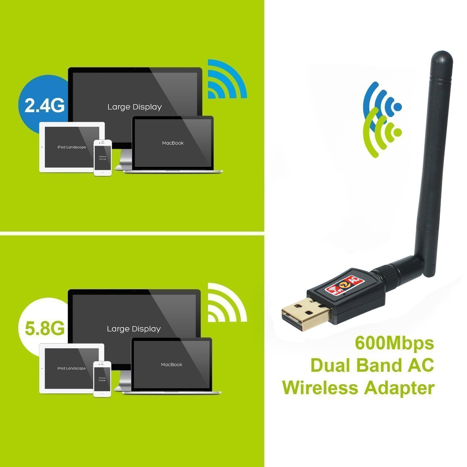 Receptor WIFI,Zoweetek® Adaptador USB inalámbrico Dual Band AC600 Wifi 2.4GHz o 5Ghz /compatible con Windows XP/7/8/8.1/Mac OS X 10.7-10.10