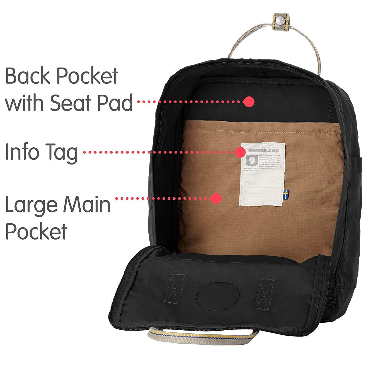 ea3518706 Amazon.com: Fjallraven - Kanken Greenland Backpack for Everyday, Black/Greenland  Backpack for Everyday Pattern: Clothing