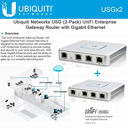 Amazon com: Ubiquiti 2-UNIT USG UniFi Security Gateway