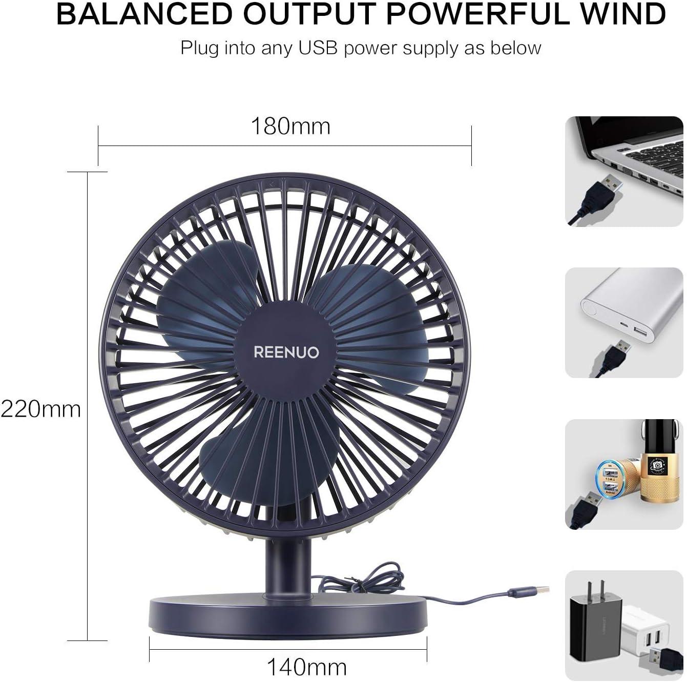 Reenuo Mini Ventilador de Escritorio con bater/ía USB Oficina Dormitorio Estudio Dormitorio peque/ño Ventilador de Escritorio silencioso port/átil para el hogar