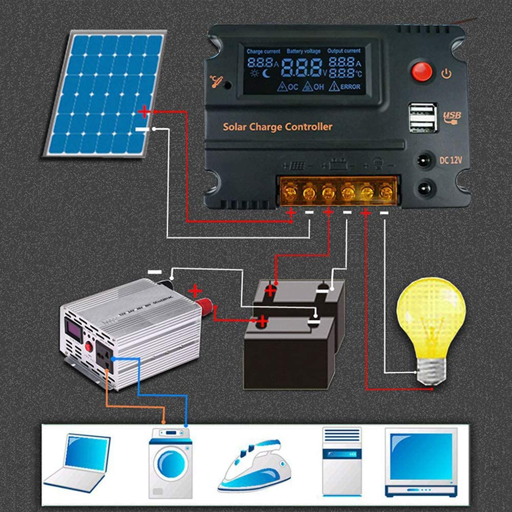 KKmoon Solar Charge Controller with Dual USB Port LCD Intelligent Panel Auto Switch Battery Regulator 12V//24V 10A