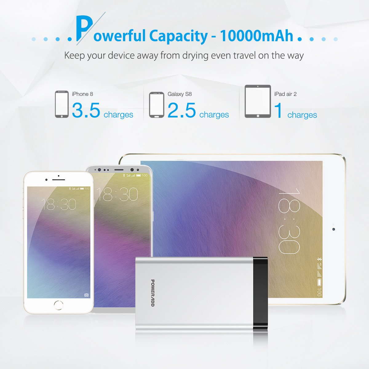 Poweradd Virgo I 10000mAh Portable Universal External Power Bank with Digital LED Display, Type-C and Micro Two USB Ports Powerbank Compatible with Samsung, iPhone, Huawei and More, Silver