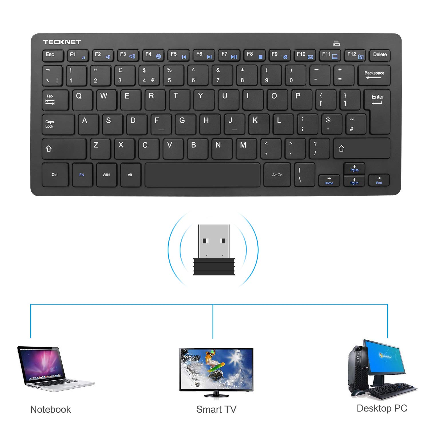 TeckNet® X315 2.4G Wireless Ultra Slim USB Mini Keyboard with UK Keyboard Layout and Whisper-Quiet Keyboard Design for Android Smart TV & Windows 8 7 XP ...