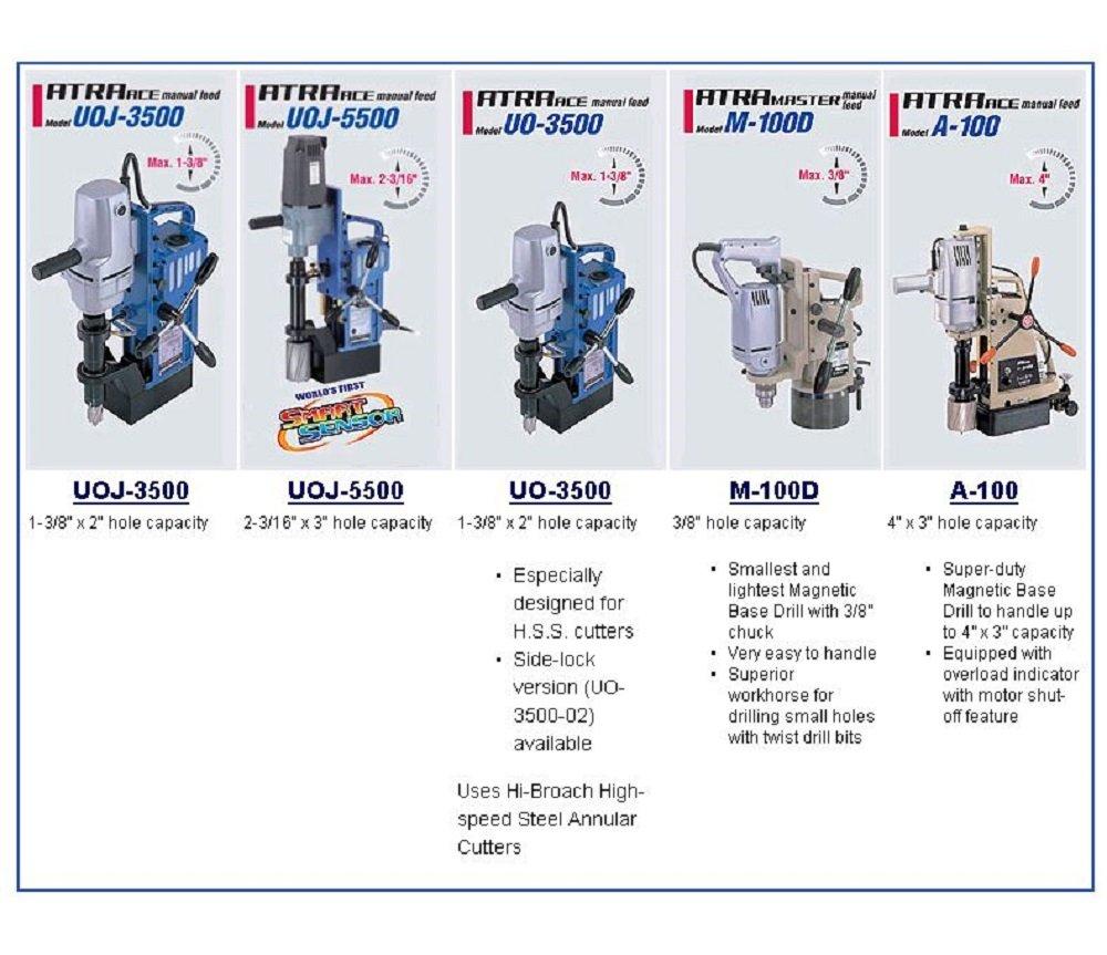 Nitto Kohki UOJ-5500 Atra Ace Manual Feed Magnetic Drill, Uses Jetbroach Carbide Tipped Annular Cutters, 2-3/16'' x 3'' Hole Capacity