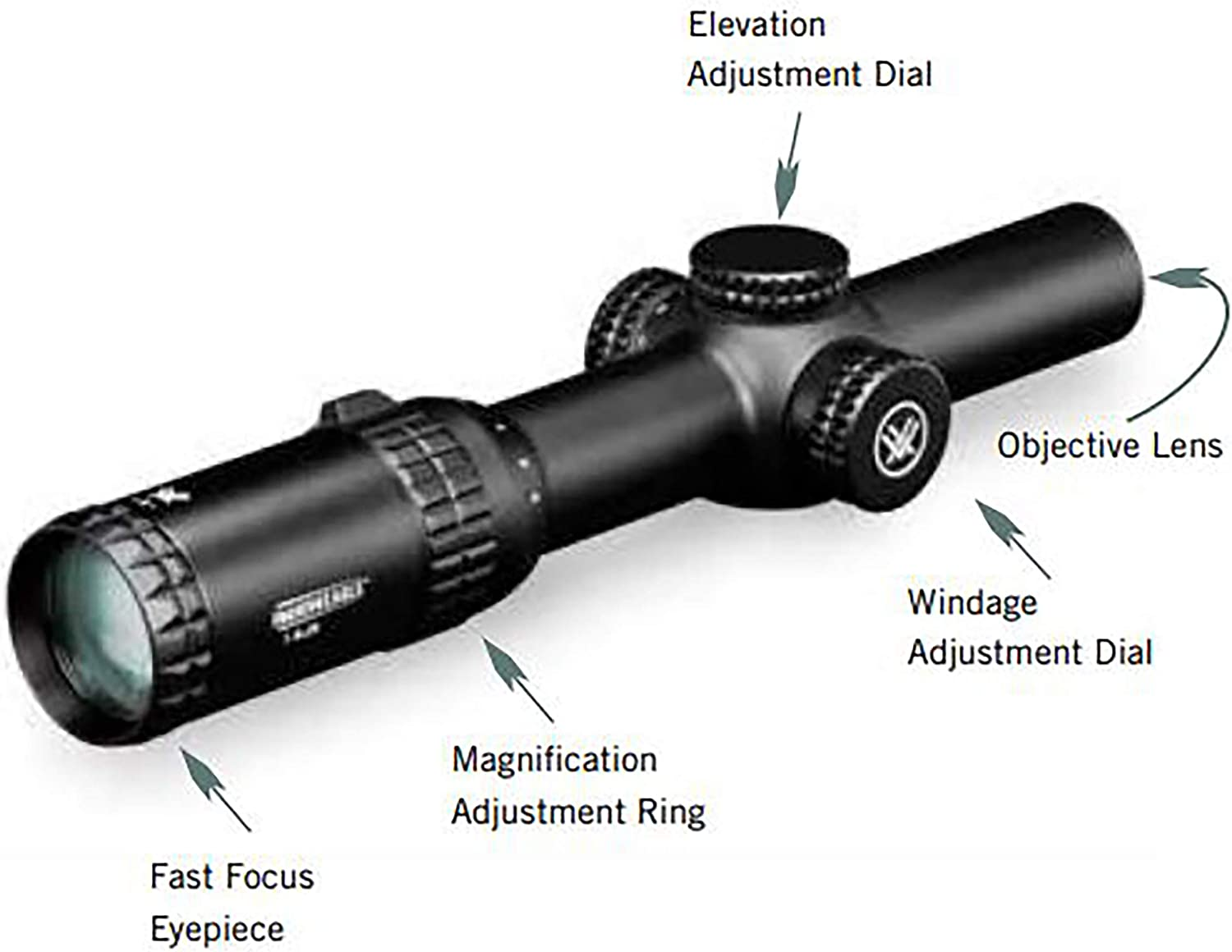 scope for SKS rifle