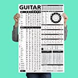 The Ultimate Guitar Reference Poster | Educational Reference Guide with Chords, Chord Formulas and Scales for Guitar…