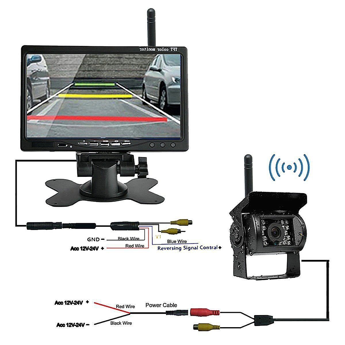 caravan reversing camera wireless wiring diagrams repair wiring scheme. Black Bedroom Furniture Sets. Home Design Ideas