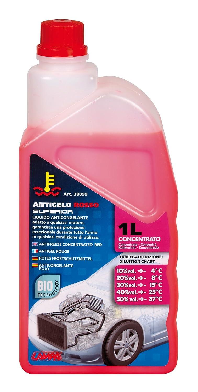 Lampa 38099 Anticongelante Concentrado (-37°) Frasco, Color Rosa, 1000 ML: Amazon.es: Coche y moto
