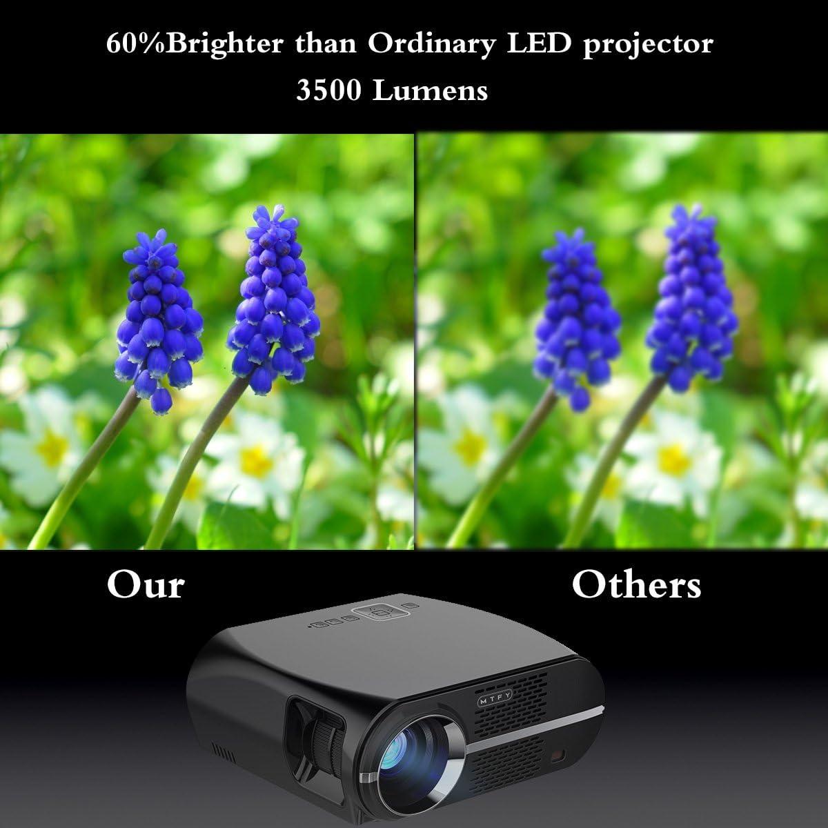 Amazon.com: Proyector de vídeo GP90, MTFY 3200 lúmenes ...