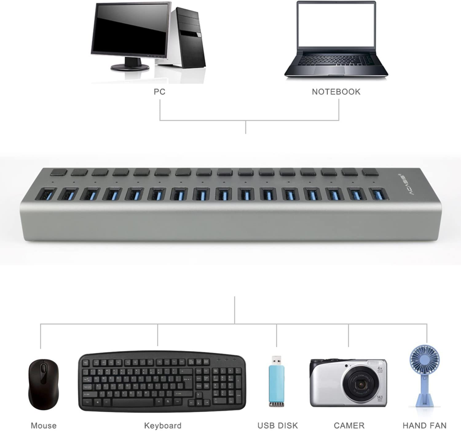 for Windows Vista//7//8//10; MacOS-8//9//X QKa USB 3.0 Hub with 16 Port Linux,Gray Unix Hub with Power Adapter and Charging Port /& Individual Power Switches