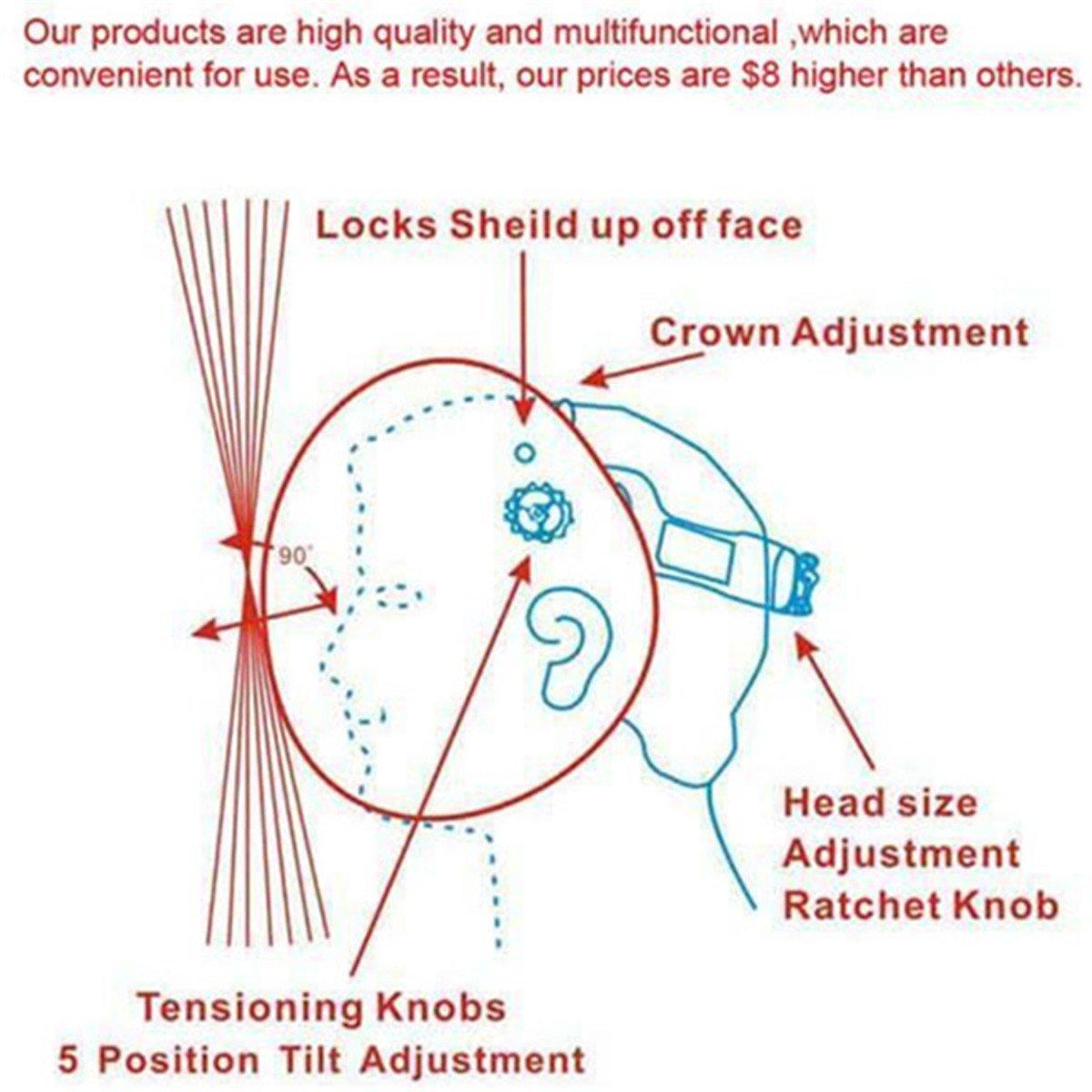 AIMENTE Electrical Welding Helmet Solar Energy Automatic Grinding Mask:  Amazon.ca: Tools & Home Improvement