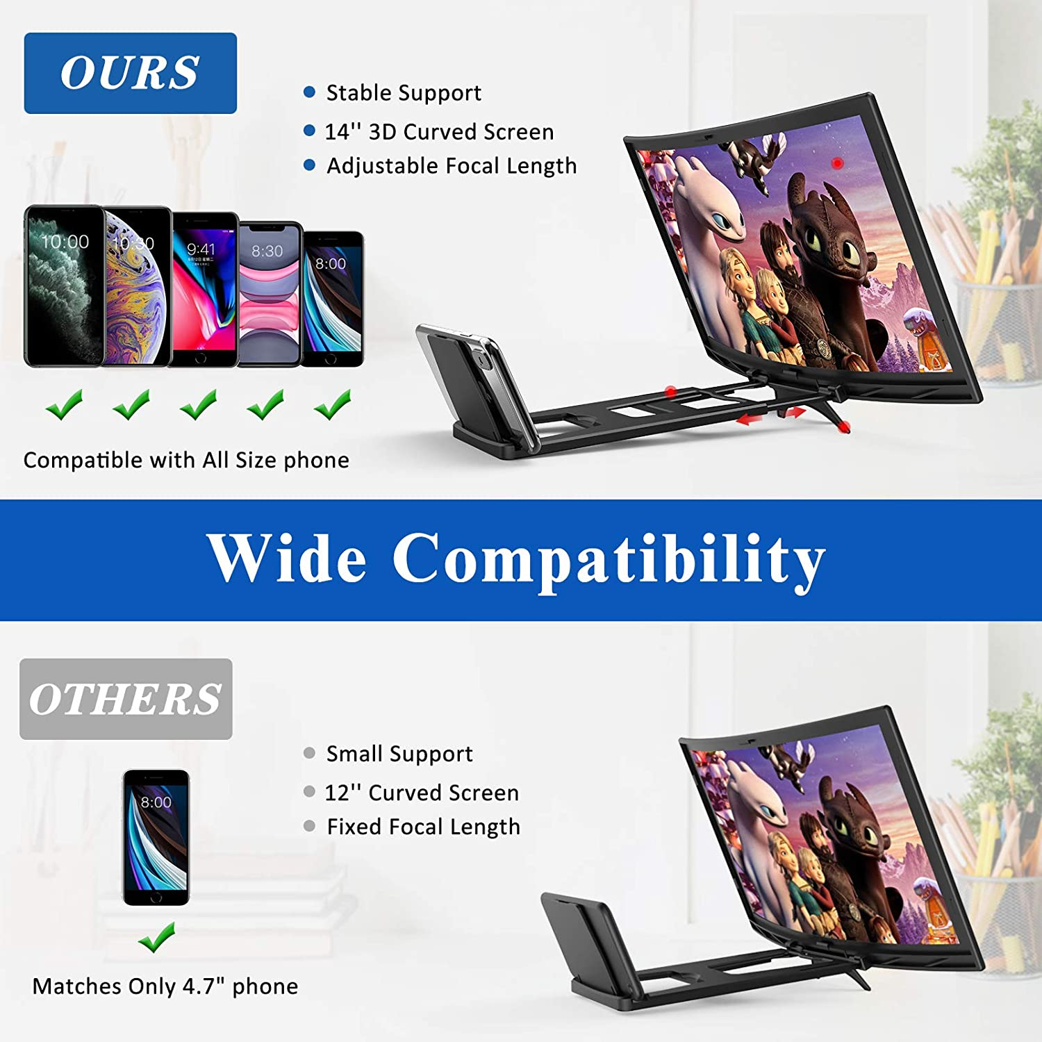 Videos Compatible with All Smartphones Foldable Phone Stand Holder with Screen Amplifier and Gaming 14 Curved Screen Magnifier for Cell Phone -3D HD Magnifing Projector Screen Enlarger for Movies