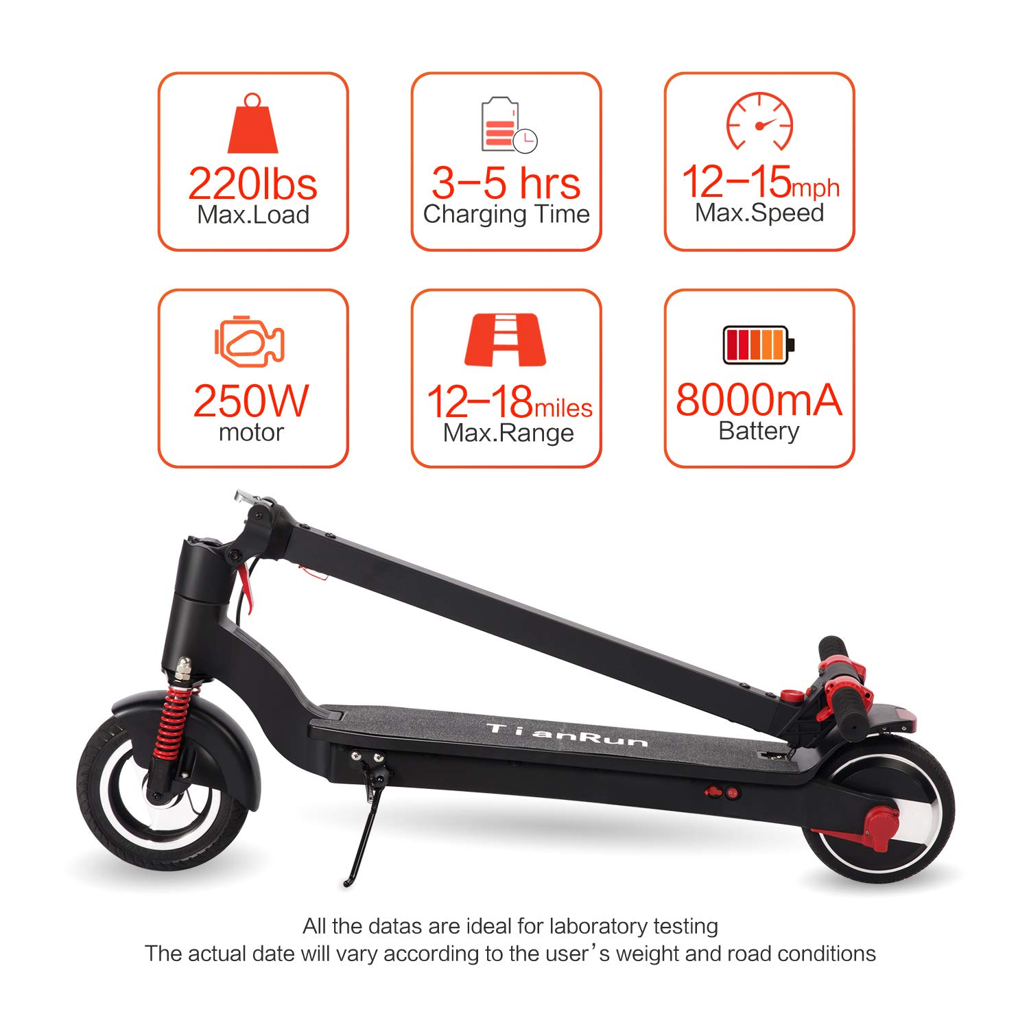 "8"" Electric Scooter 12-15 Mph & 12-18 Miles 8000mA Battery Foldable Commuter E-Scooter Bicycle 8-inch Front & 6.5"