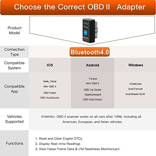 Obd2 Obd 2 Diagnostic Scanner Bluetooth 4 0 Motorkontrollleuchte Code Reader For Most 1966 And New Car Mini Odb Ii Reader Scan Tool For Android Ios Iphone Windows Mobile Symbian With Free Professional