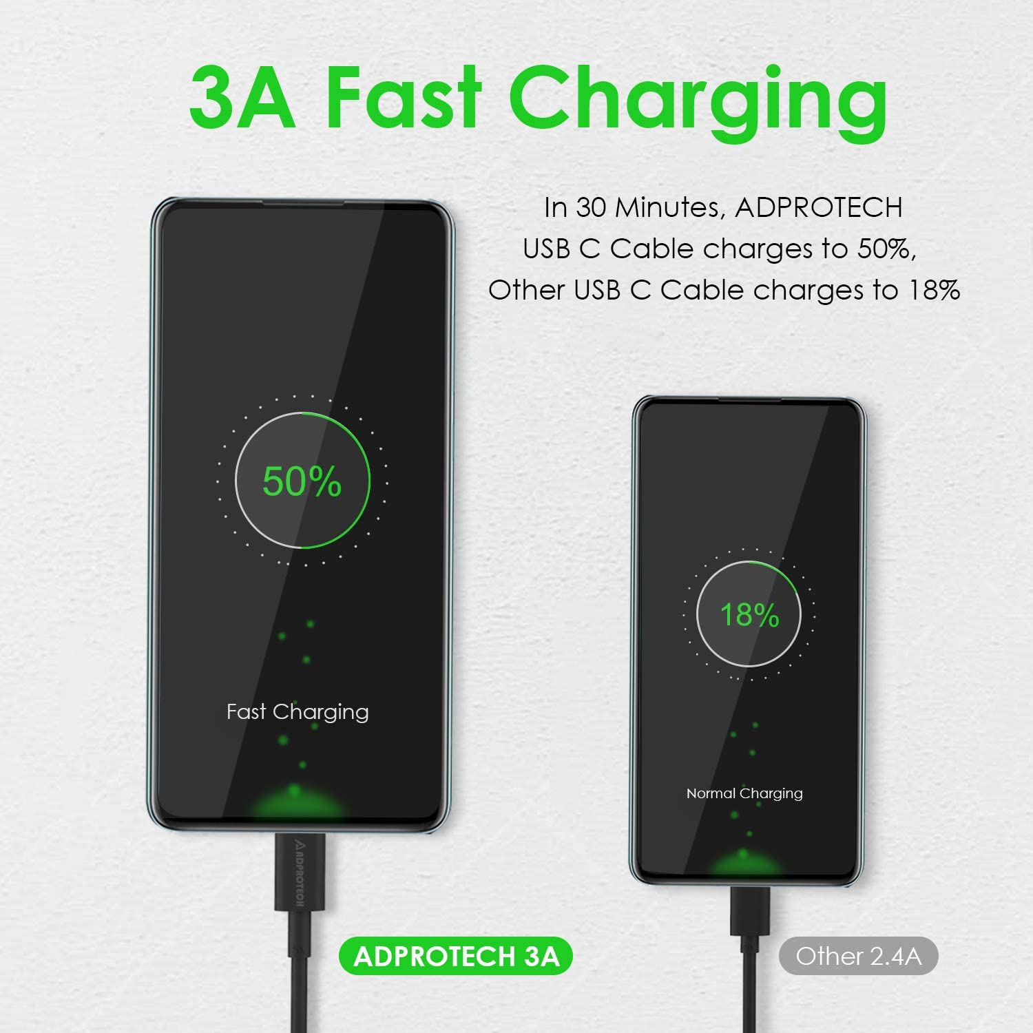 Google Pixel 2//3//3a//4 XL Silver USB C to USB C Cable ADPROTECH 3.3ft+6ft USB C Cable Fast Charger Compatible with Samsung Galaxy S20 S20+ S20 Ultra Note 10 Plus A80 iPad Pro 2018