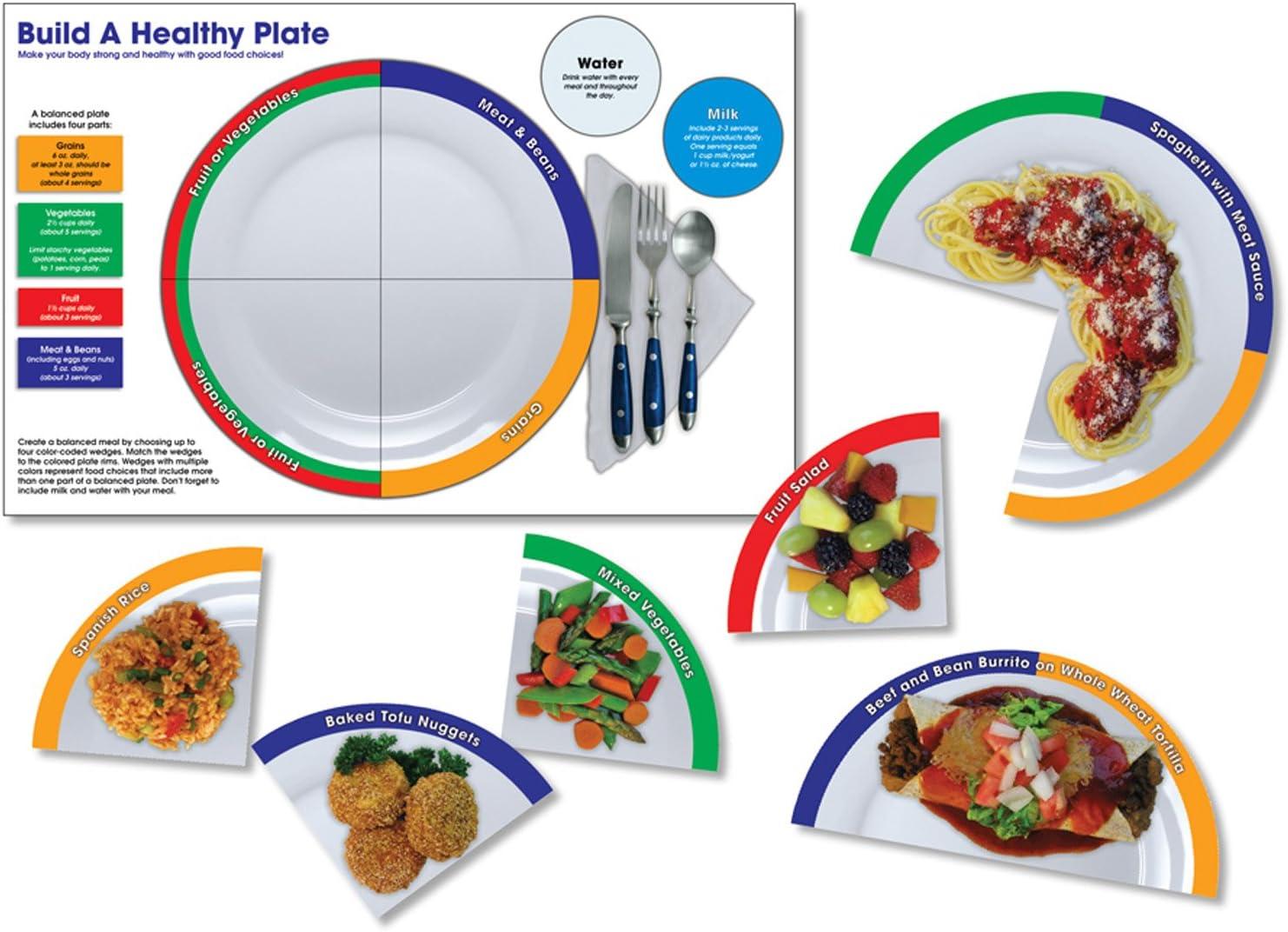 NORTH STAR TEACHER RESOURCE Build A Healthy Plate Bulletin Board Set