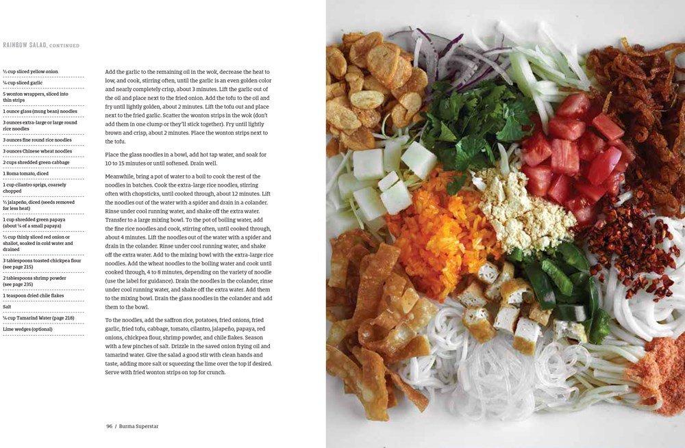 Myanmar Cooking Book Pdf