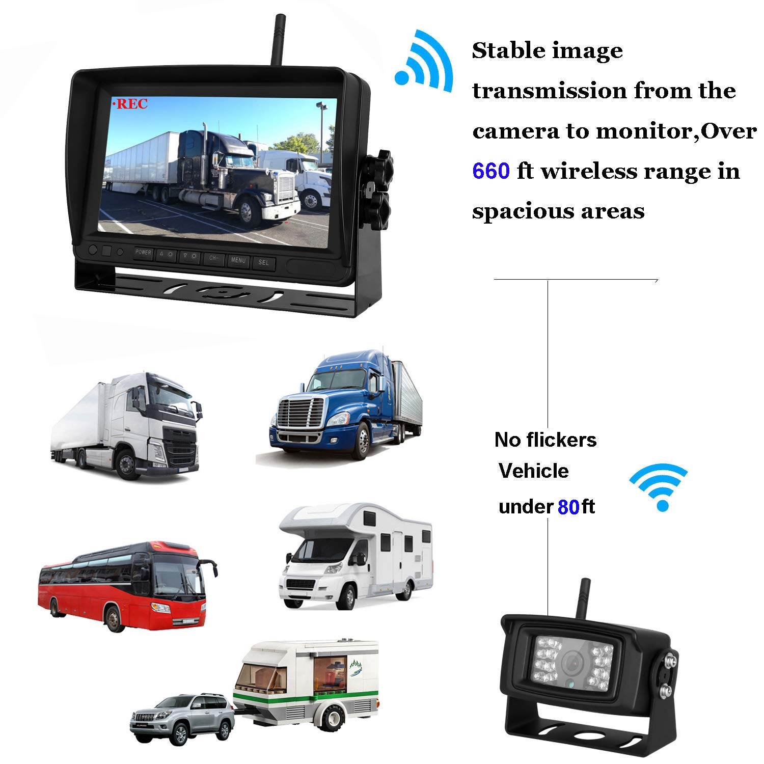 Upgraded Digital Wireless Backup Camera High-Speed Observation System for RV Truck Trailers Camper 5th Wheel with 7 Monitor Split Screen Recorder Driving//Reverse Use IP69K Waterproof Night Vision DohonesBest
