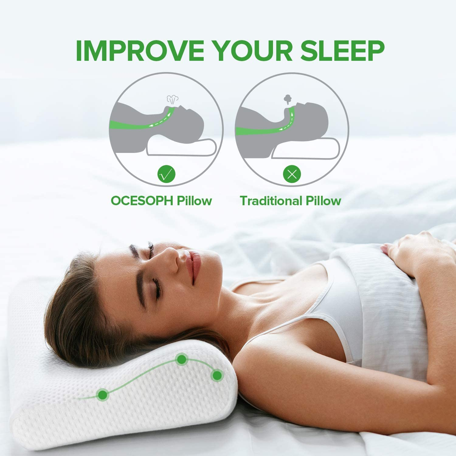Neck Pillows for Sleeping,Memory Foam Pillow, Cervical Pillow for Neck Pain Relief, Orthopedic Contour Sleep Pillows, Bamboo Ergonomic Bed Pillow, Support for Back and Stomach for Side Sleepers