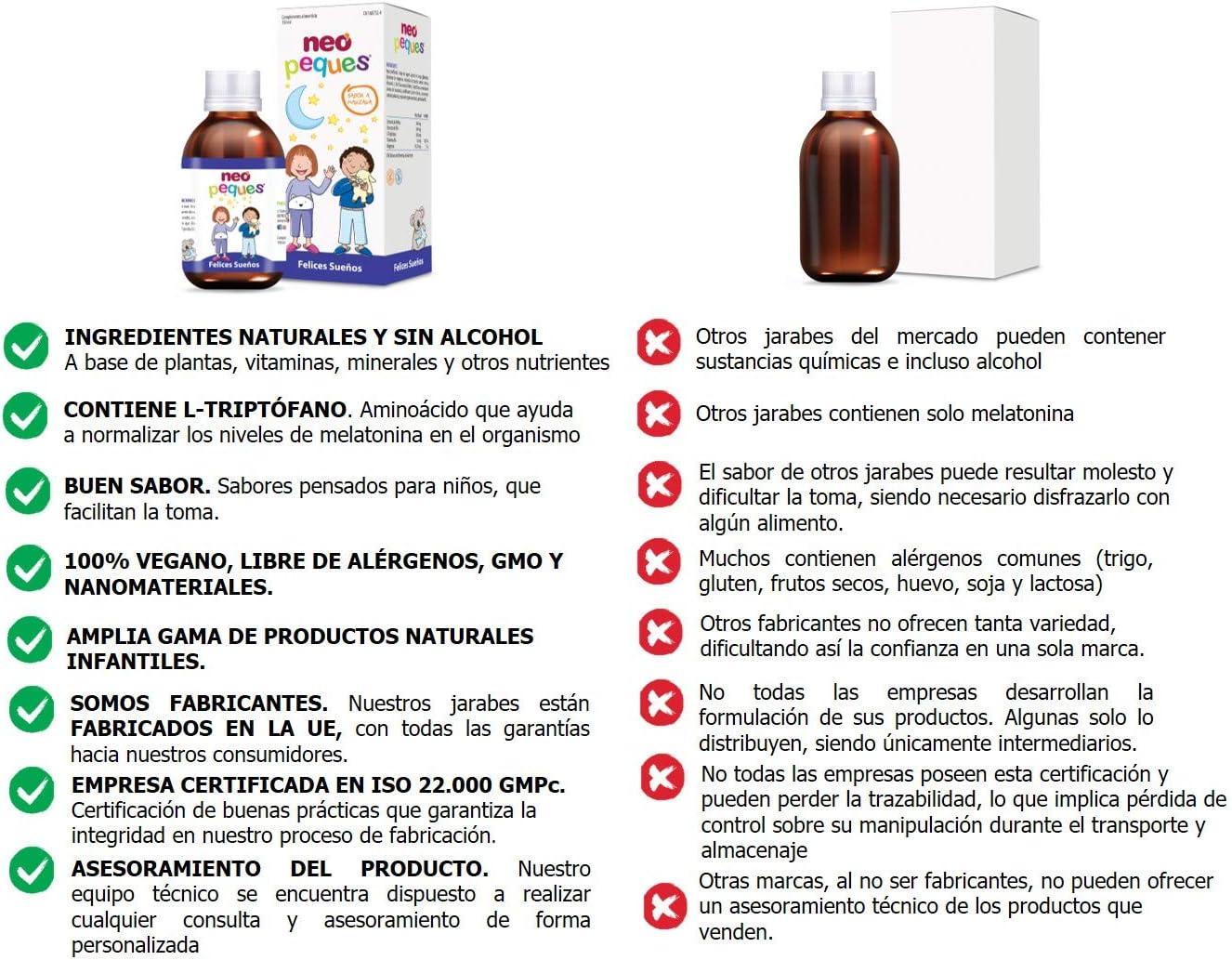 Neo Peques | Jarabe Infantil para Niños Felices Sueños | 150 ml: Amazon.es: Salud y cuidado personal