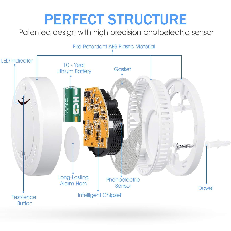 HEIMAN Detector de Humo, Batería de Litio de Larga Duración 10 Años, DIN EN 14604, VDS, Detectores fotoeléctricos de Humo 626PHS (3): Amazon.es: Bricolaje y ...