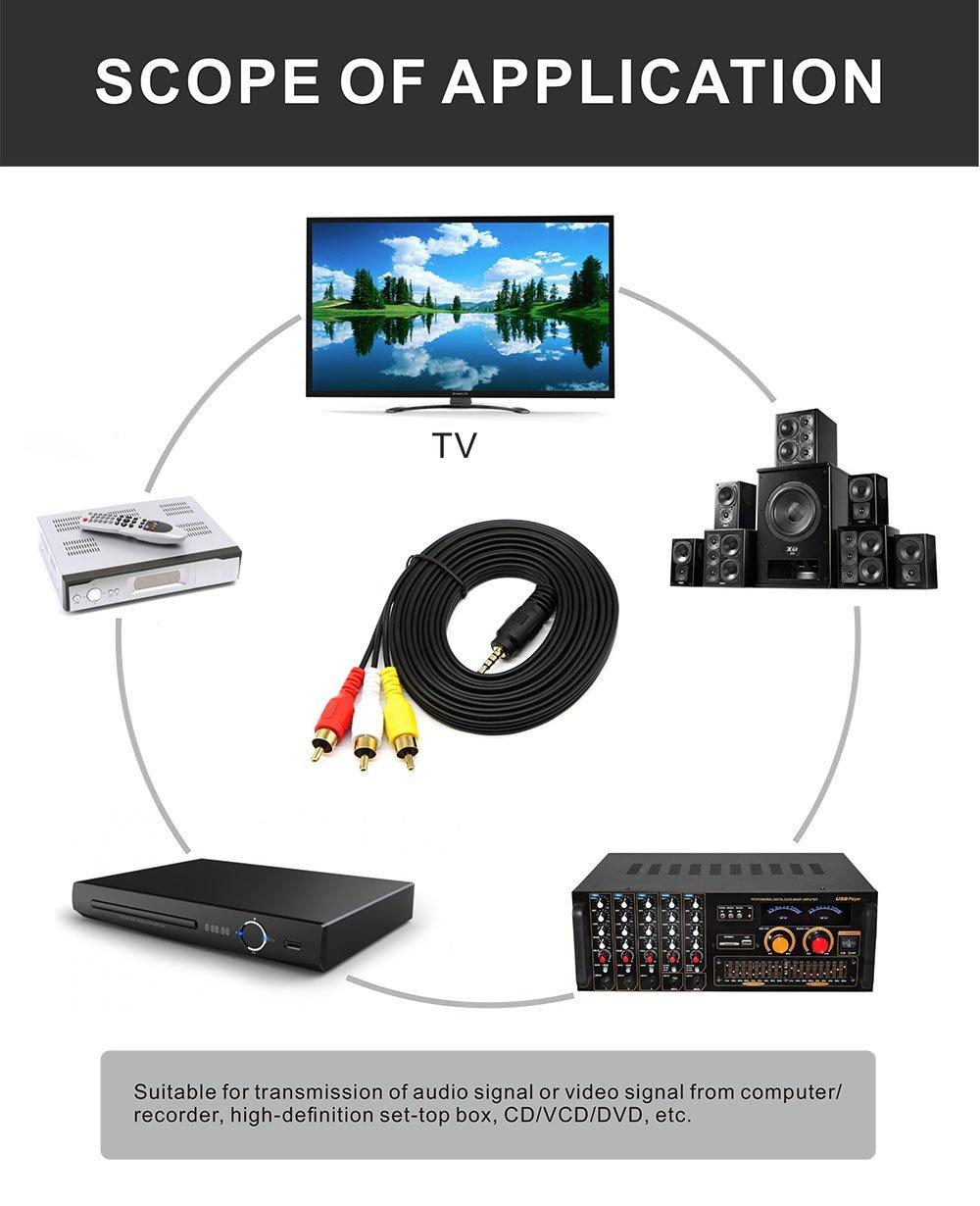 Cable de v/ídeo AV de 3,5 mm a RCA para iPod 3,5 mm a RCA macho a RCA est/éreo Audio Video macho Cable AUX 3.5 Elbow TO 3RCA 2.5m MP3//PC